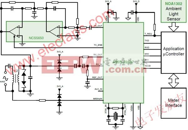 基于AMIS-49587等器件的联网型LED街灯智能控制系统 www.elecfans.com