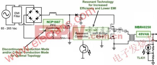 基于NCP1607和NCP1397的街道照明高能效LED电源方案 www.elecfans.com
