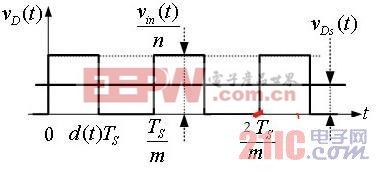 Buck型变换器的输入电压全补偿前馈控制 电源 www.21ic.com