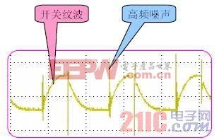开关电源纹波的产生与抑制   www.21ic.com