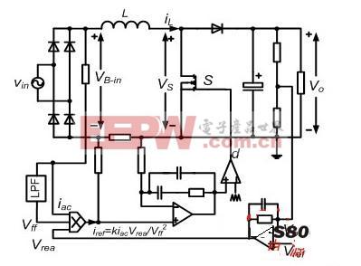 一种PFC变换器输入电压前馈控制方法