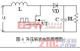 开关电源工作原理 www.21ic.com