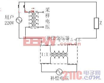 用电子电源干预工频电源来提高电力用户用电电压和电流的质量  www.21ic.com