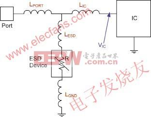 4种寄生电感,即LESD、LGND、LIC和LPORT www.elecfans.com