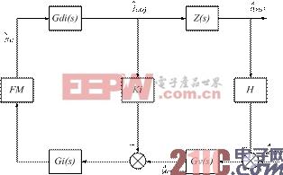并联型高频开关直流电源的系统设计 www.21ic.com
