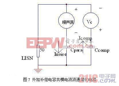 基于补偿原理的正激式变换器传导共模EMI抑制