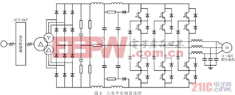 电源:高压变频器原理 www.21ic.com