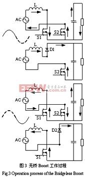 单周期控制无桥Boost PFC电路分析 www.21ic.com
