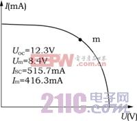 大面积单结集成型a-Si:H太阳电池的结构与制备的实现