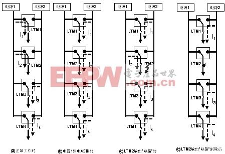 """电源:ups""""双总线输出""""供电系统用负载自动切换开关(上)"""