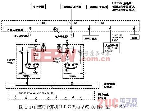 电源:UPS供电系统与备用发电机之间容量匹配