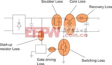反激式开关电源在待机状态下的主要损耗类型