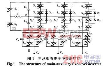 混联逆变器结构,