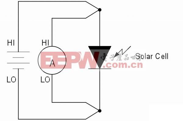 电池电流(mA)/最大功率面积/电池电压
