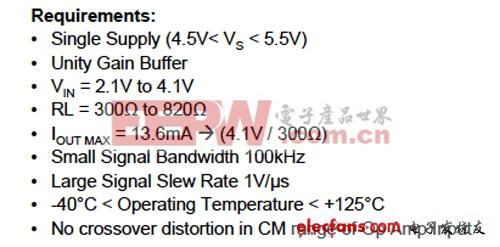 单电源、大电流缓冲器指标