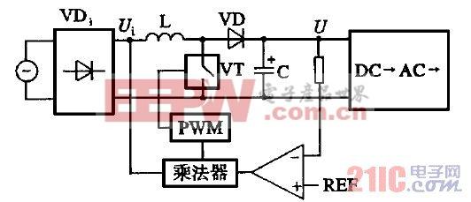 图1  高频有源PFC 电路框图
