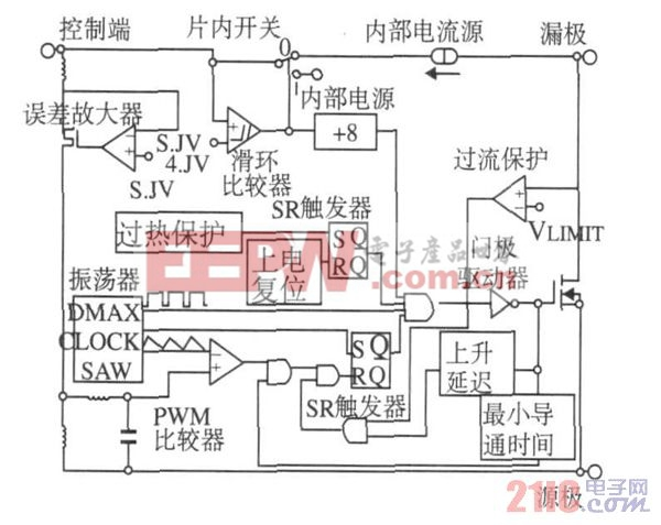 图2  TOPSwitch芯片内部原理图