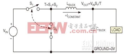 图1,在一个降压转换器电路中,电感器的电流不能瞬时改变,因此难以判断一个理想降压转换器中的地弹跳来源。