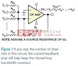 适于电流或电压反馈放大器的电路