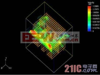 设计应用 > 大功率电源模块的散热设计