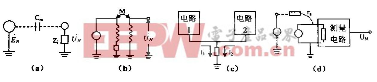图2 干扰耦合的几种方式