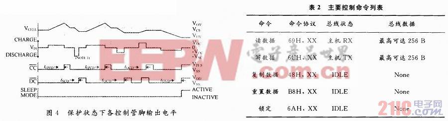 一种锂电池电量监测电路设计方法