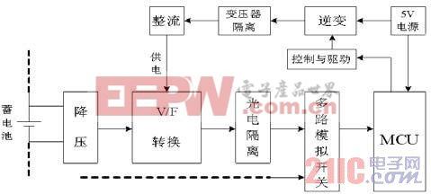 串联电池组电压测量方法分析与研究