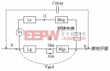 PCB接地层图