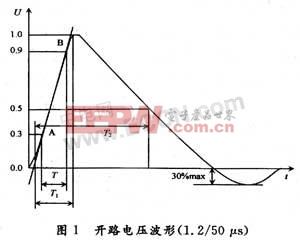 1.2/50 μs开路电压波形图