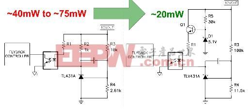 图4  20 mW~55 mW 损耗的任何部分都可以从稳压电路中去除掉