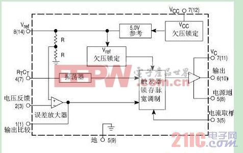 uc3844,uc3845中文应用资料图片