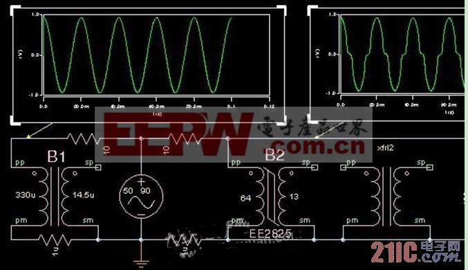 开关电源中变压器的saber仿真辅助设计一:反激