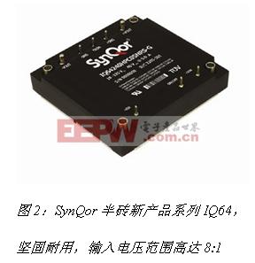 图2:SynQor半砖新产品系列IQ64,坚固耐用,输入电压范围高达8:1。