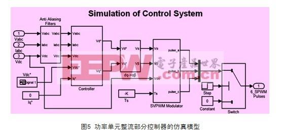 图6是每相串联3个功率单元级联型高压变频器的系统仿真模型.