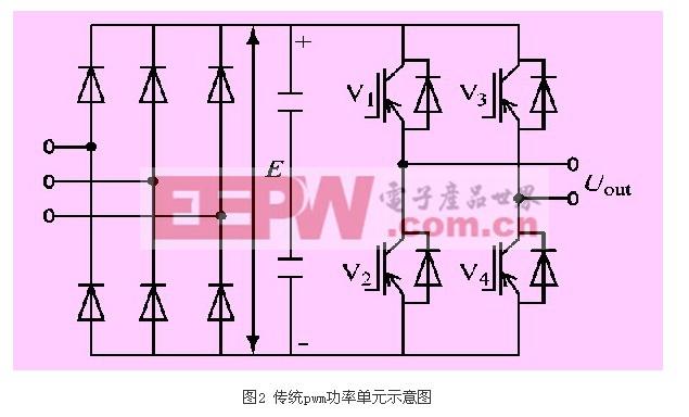 新型非pwm功率单元在完美无谐波高压变频器中的应用