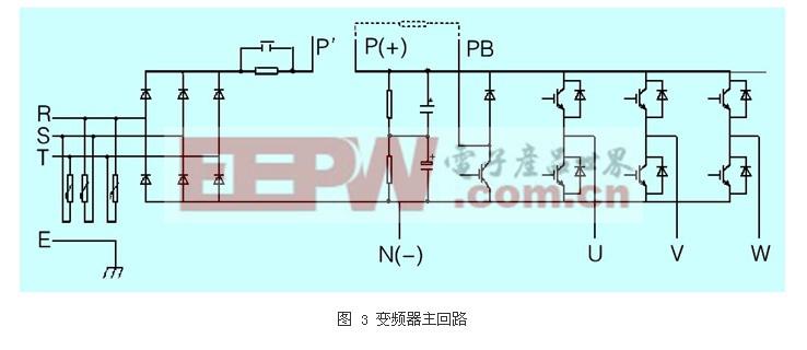 万用表的红色表笔和黑色表笔按以下步骤检测变频器
