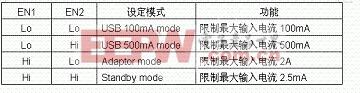 LD6275应用电路图