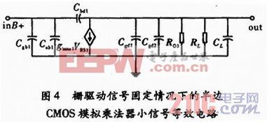 法器   的最小频带宽度如式(5)所示.