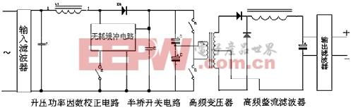 整机电路原理框图