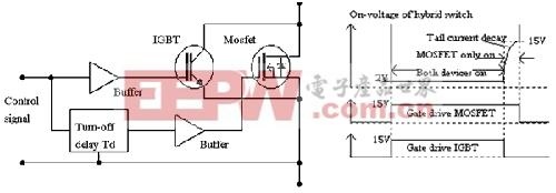 IGBT/MOSFET并联组合开关电路及工作波形图