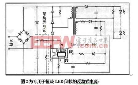 专用于恒流LED负载的反激式电源