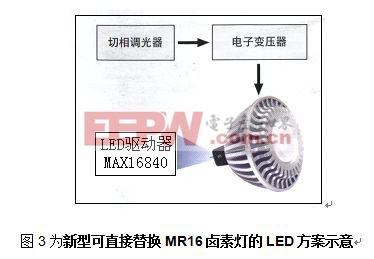 新型可直接替换MR16卤素灯的LED方案示意