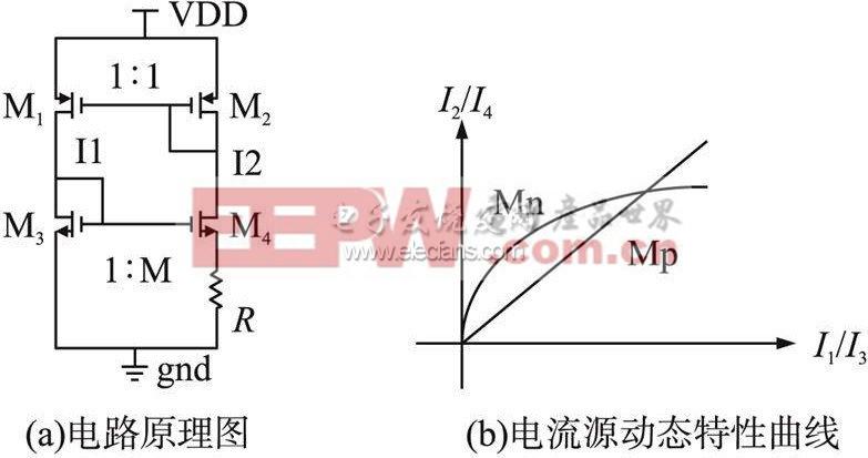 dc/dc转换器中的电流检测电路设计方案