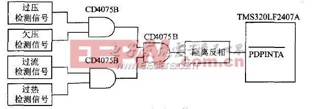 图6 保护电路结构框图