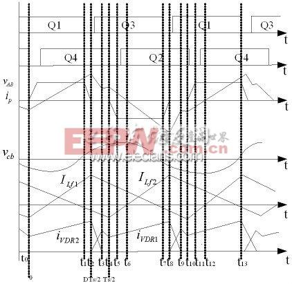 电路连续模式波形图