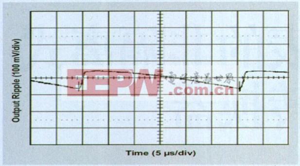 图 2 VIN=250 VDC 和 IOUT=500mA 的输出纹波