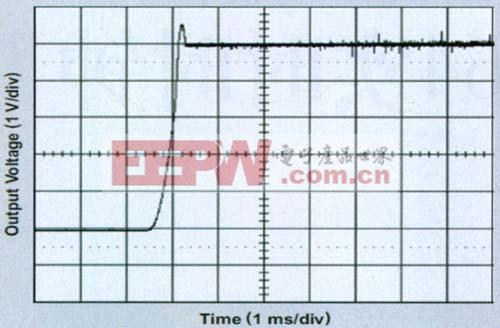 图4  VIN=300V时10Ω负载启动