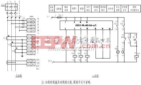 4  acm在实际中的 应用   图3为acm 配电线路监控装置的原理图.