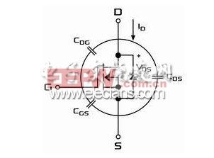 MOSFET输入和输出电容