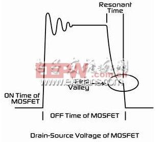 MOSFET漏-源电压